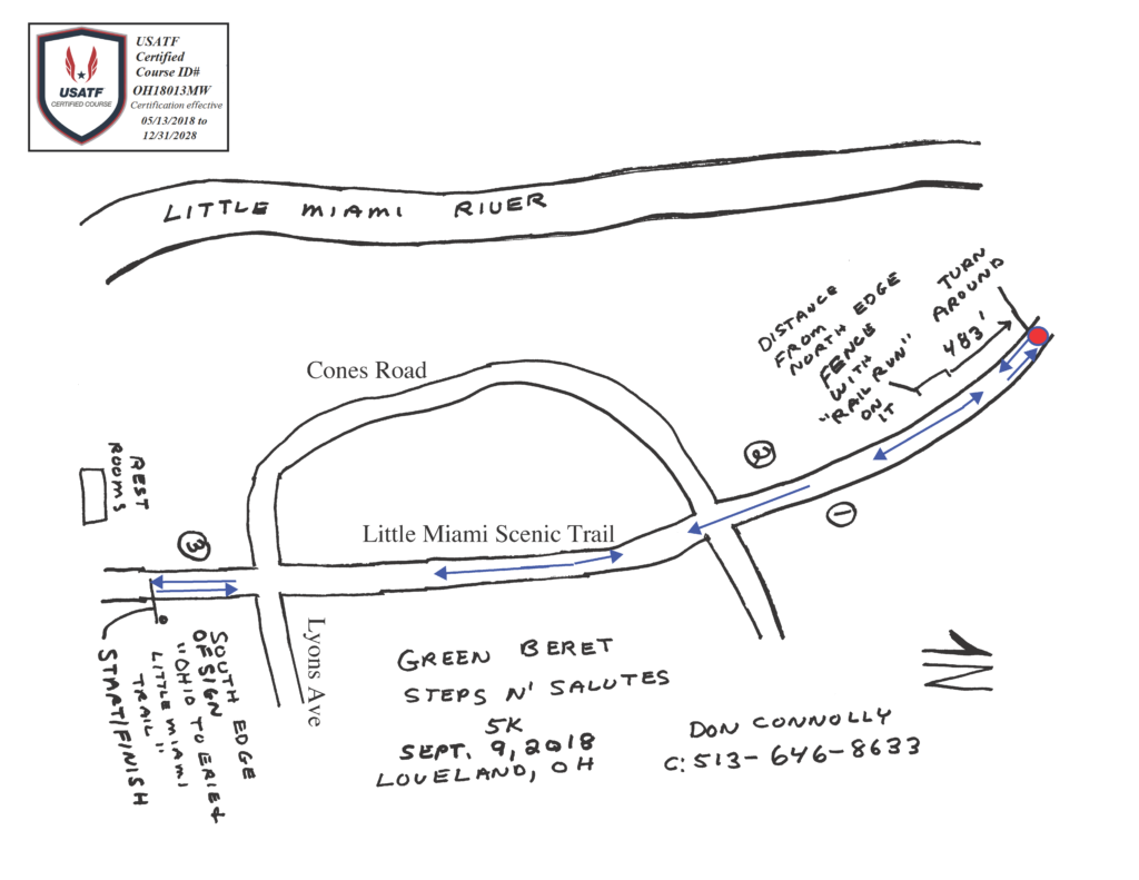 GBF Course Map